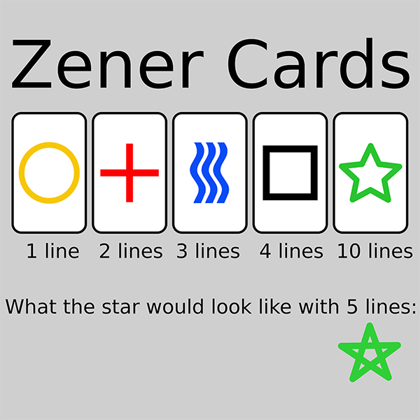 Zener cards and the number of lines